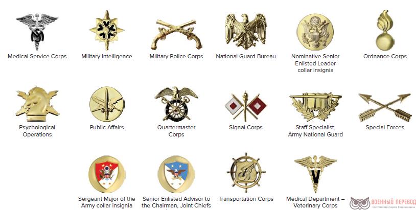 Эмблемы родов войск