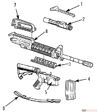 Разборка карабина М4
