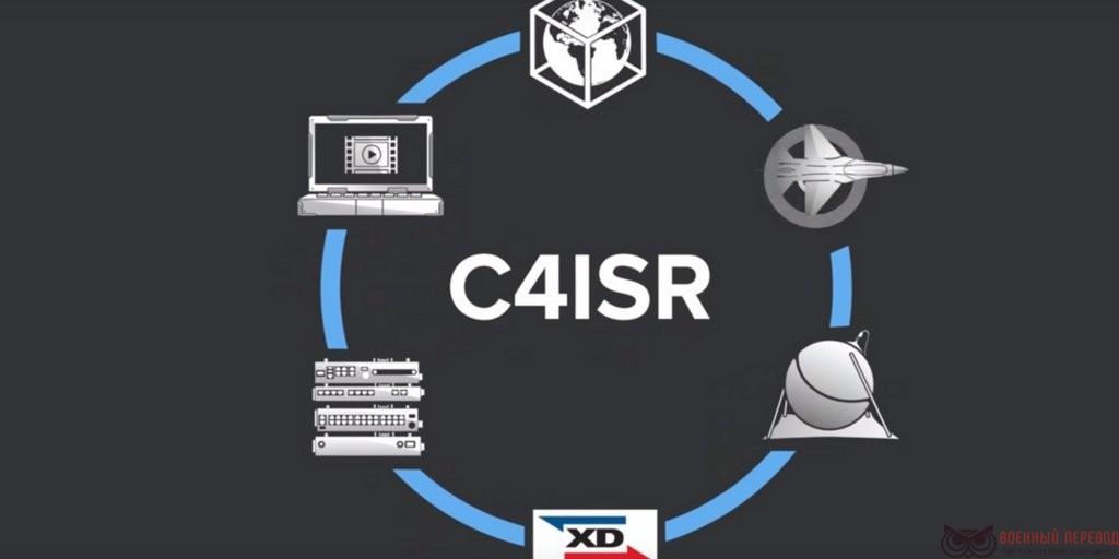 C4ISR